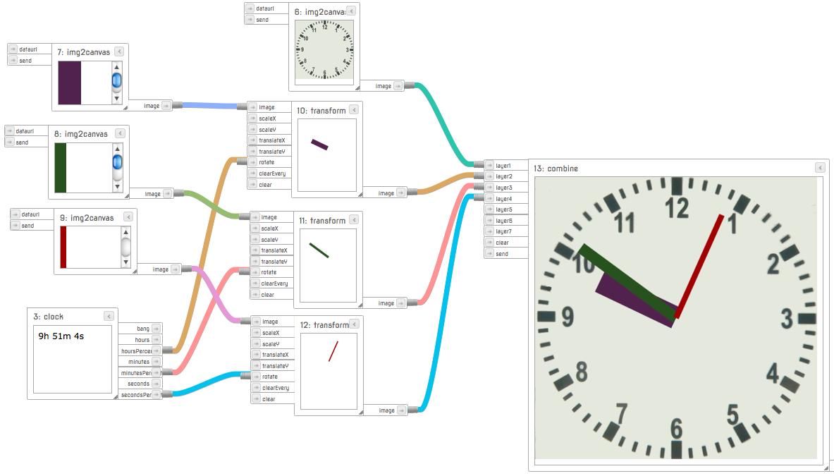 تطبيق ساعة تم برمجتها بإطار العمل Meemoo