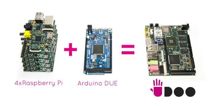 Raspberripi+arduino